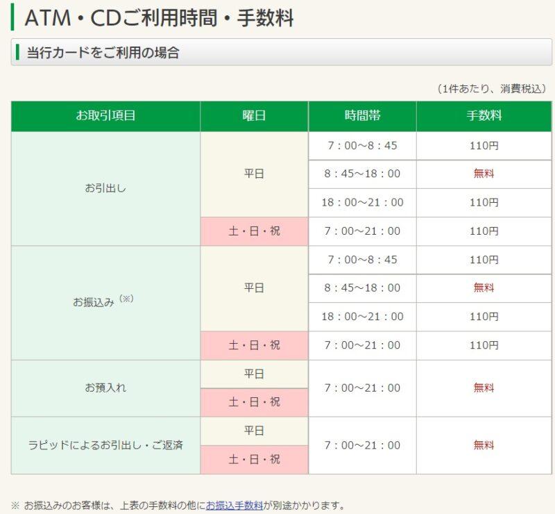 北海道銀行ATM手数料