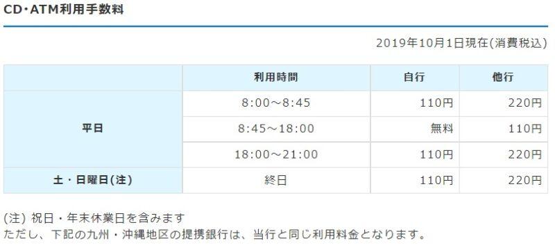 南日本銀行ATM手数料