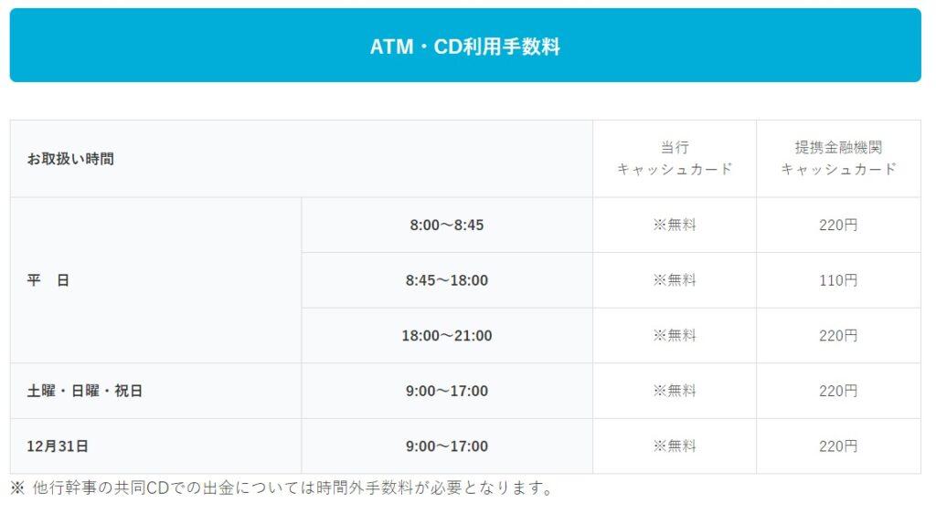 富山銀行ATM手数料