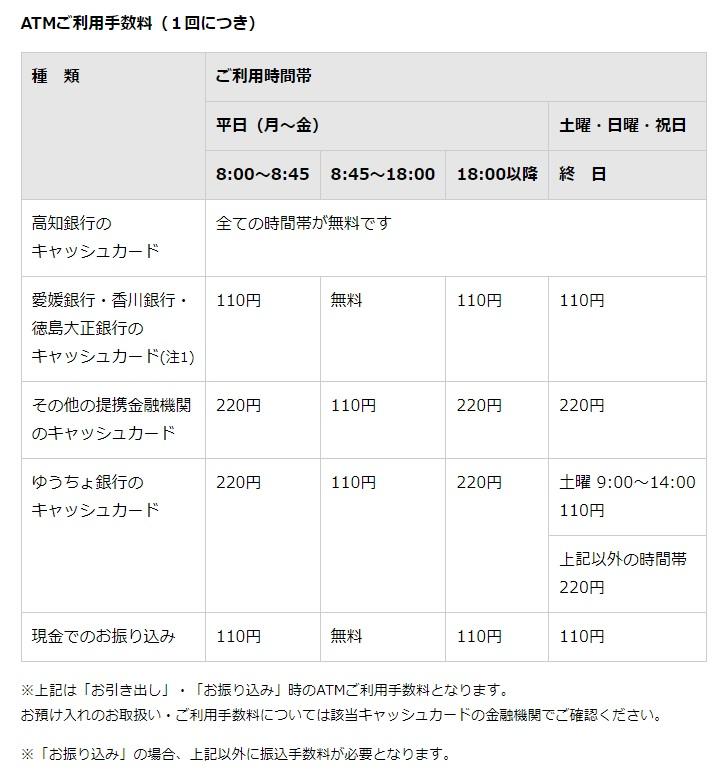 高知銀行ATM手数料